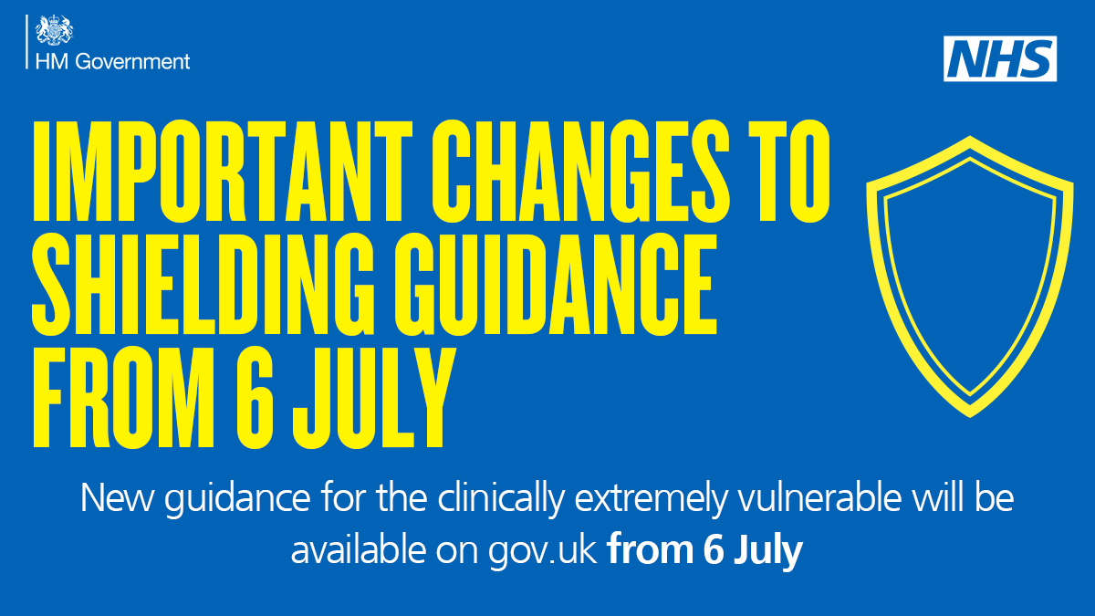 IMPORTANT CHANGES TO SHIELDING GUIDANCE FROM 6TH JULY NEW GUIDANCE FOR THE CLINICALLY EXTREMELY VULNERABLE WILL BE AVAILABLE ON GOV.UK FROM 6TH JULY