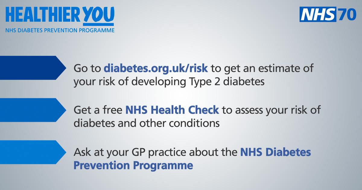Diabetes Prevention Week
